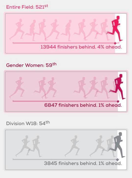 vitality race stat